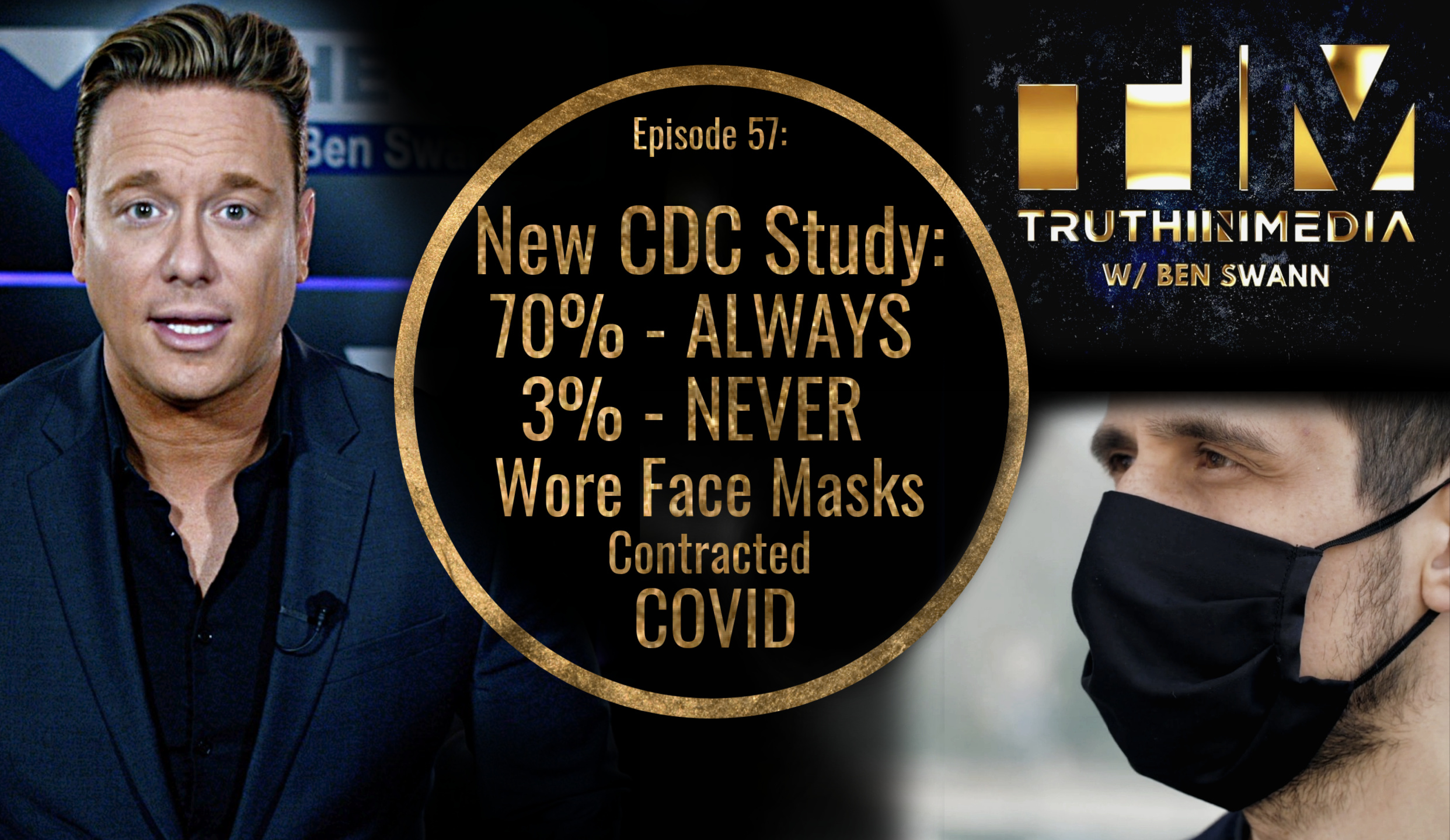 New CDC Study 70% Always 3% Never Wore Face Masks Contracted Covid